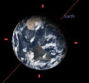 Good Ole Planet Earth